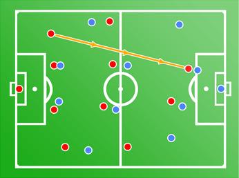 long ball tactics